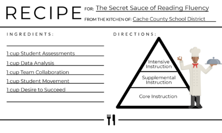 Tried and True: The 'Secret Recipe' for Elementary Literacy Success